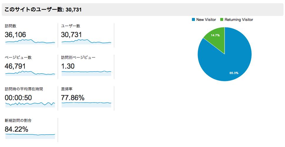 2013/09 Analytics2